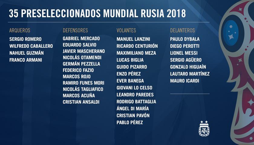 Rusia 2018: Estos son los 35 jugadores convocados por Sampaoli