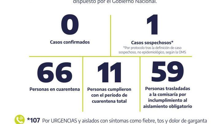 CHASCOMÚS: Estado de situación epidemiológica: 1 Caso sospechoso en estudio