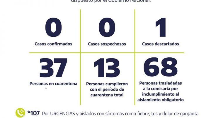 CHASCOMÚS: Estado de situación epidemiológica