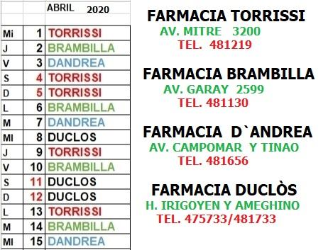 ATENCIÓN: TURNOS DE LAS FARMACIAS DE RANCHOS