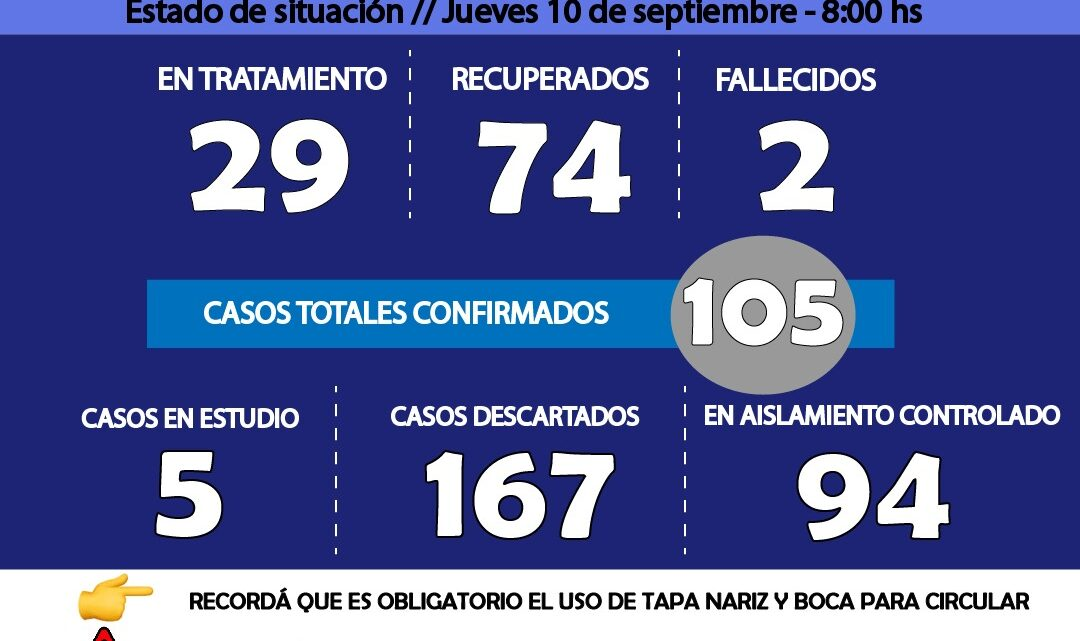 COMUNICADO DEL COMITÉ DE PREVENCIÓN, SEGUIMIENTO Y TRATAMIENTO DE CORONAVIRUS.