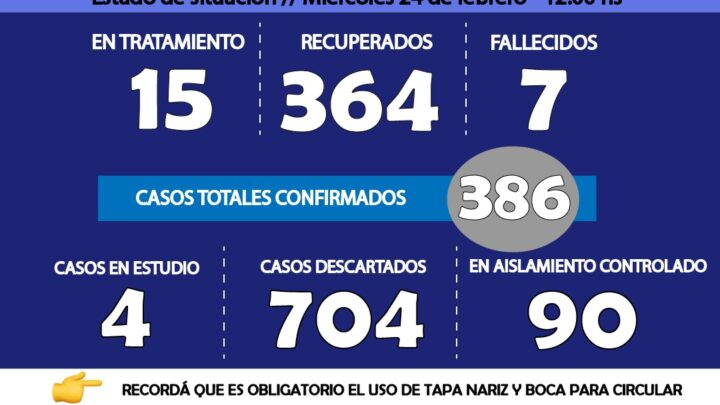 COMUNICADO DEL COMITÉ DE PREVENCIÓN, SEGUIMIENTO Y TRATAMIENTO DE CORONAVIRUS