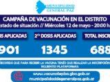 INFORME SOBRE EL ESTADO DE SITUACIÓN DE LA CAMPAÑA DE VACUNACIÓN CONTRA EL COVID-19 EN EL DISTRITO