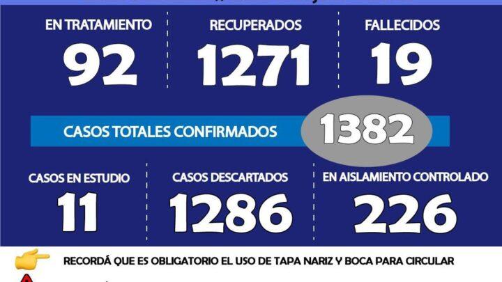 COMUNICADO DEL COMITE DE PREVENCIÓN TRATAMIENTO Y SEGUIMIENTO DEL CORONAVIRUS DE GENERAL PAZ